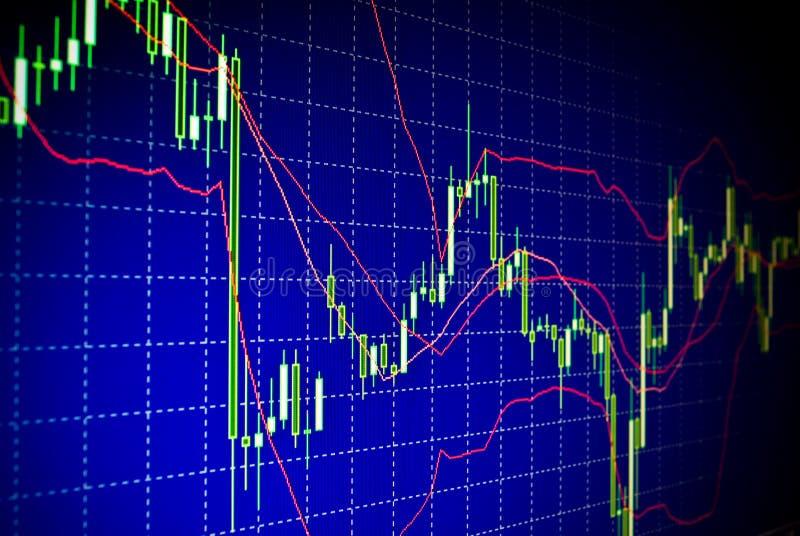 Forex trading graph analysis
