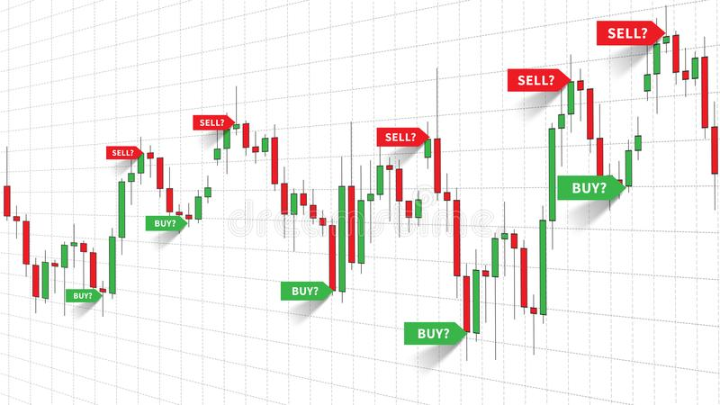 Forex Trade Signals vector illustration. Buy and sell signals indices of forex strategy on the candlestick chart graphic design vector illustration