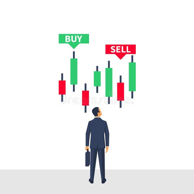 salex forex market)