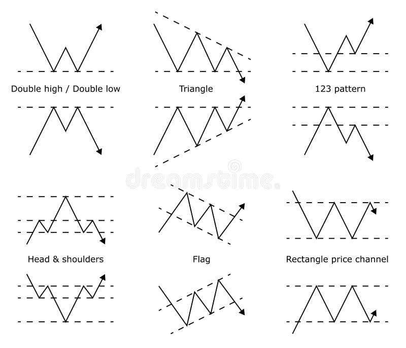 Forex voorraadhandelsstroom Het model van de prijsvoorspelling vector illustratie