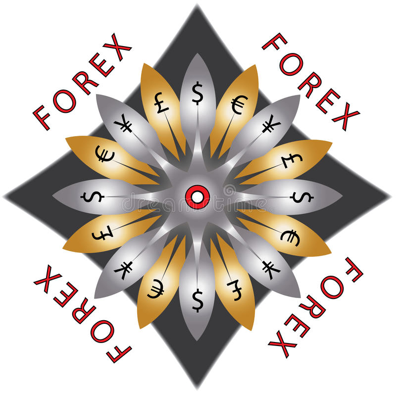 Forex Wheel of Currencies. The four main FX market exchange currencies illustrated with a flower like wheel vector illustration
