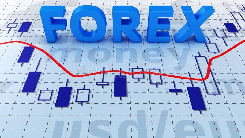 Forexmarknad stock illustrationer
