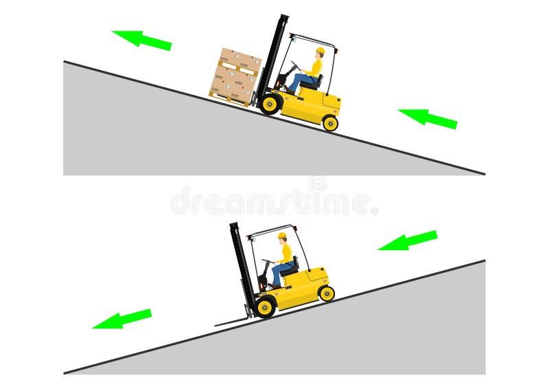 Forklift niebezpieczeństwa royalty ilustracja