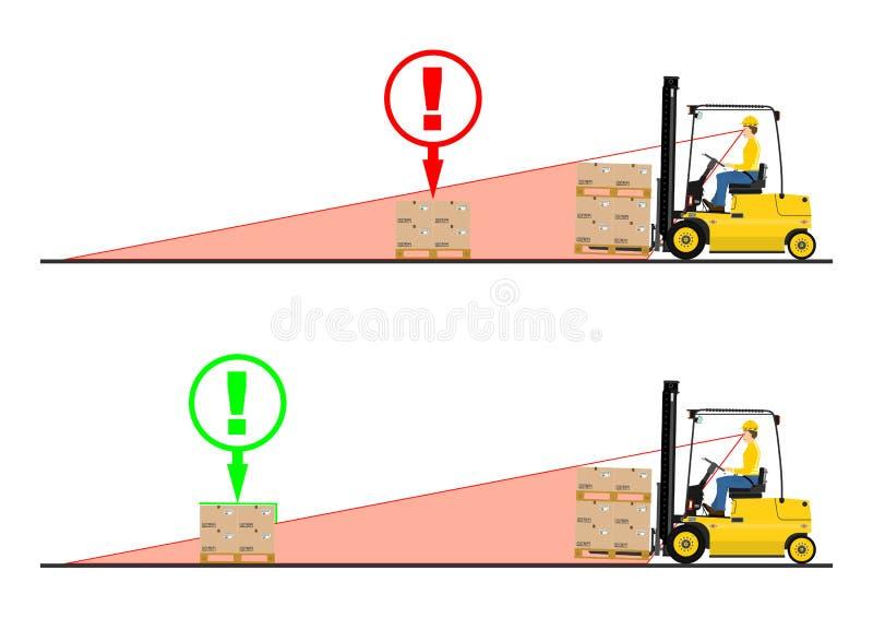 Forklift niebezpieczeństwa ilustracji