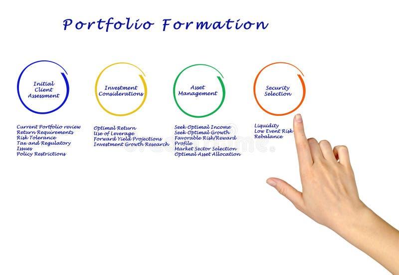 Formação do portfólio imagem de stock