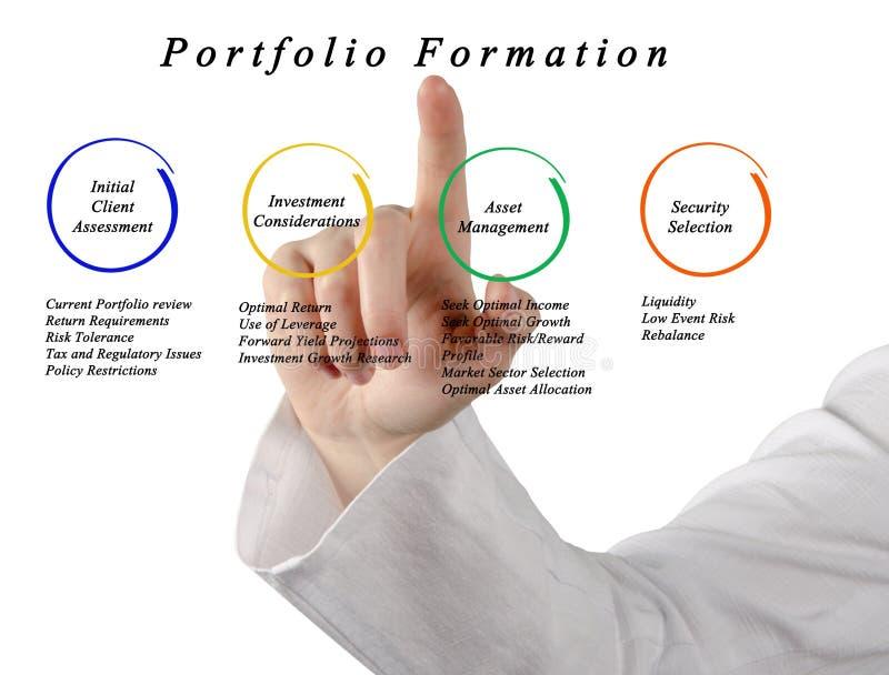 Formação do portfólio imagens de stock royalty free