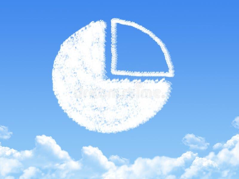 Forma da nuvem da carta de torta ilustração royalty free