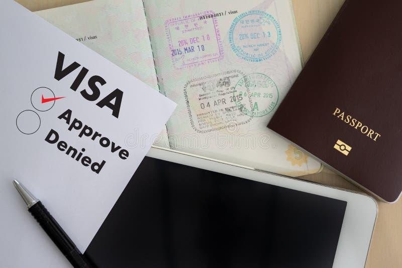 Forma de la solicitud de visado a viajar inmigración un dinero del documento para foto de archivo libre de regalías