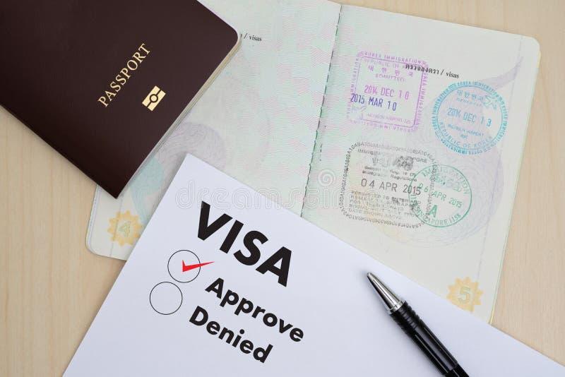 Forma de la solicitud de visado a viajar inmigración un dinero del documento para imagen de archivo libre de regalías