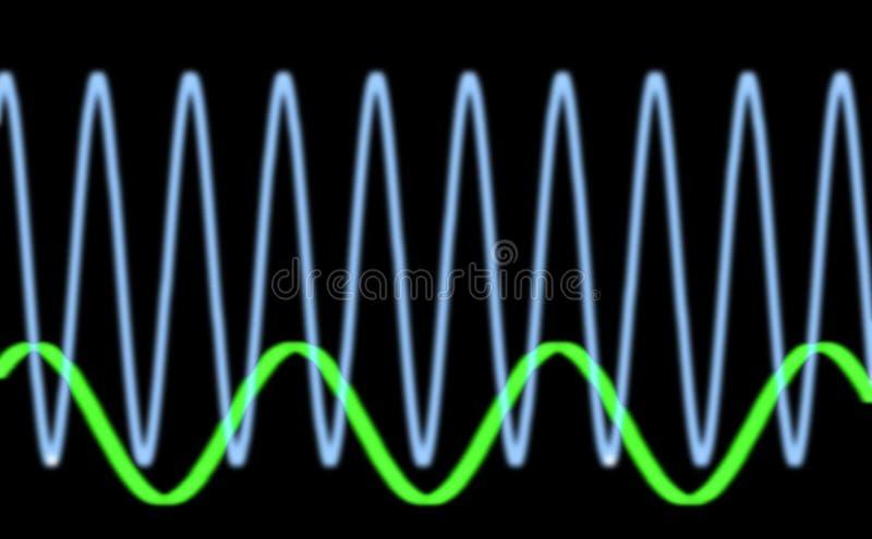 Forma de onda de Sinusiodal ilustração stock