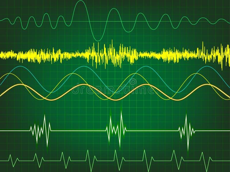 Forma de onda no fundo verde