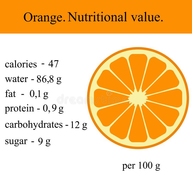 Forma de vida sana Naranja ilustración del vector
