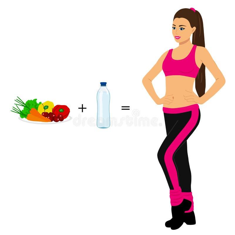 Forma de vida sana salud Se divierte a la muchacha libre illustration