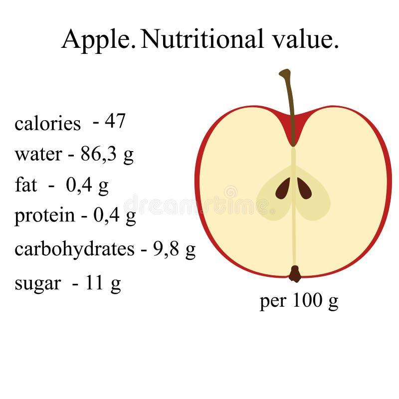 Forma de vida sana Una manzana Valor alimenticio libre illustration
