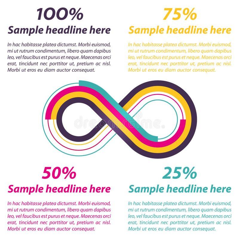 Forma del infinito para el infographics ilustración del vector