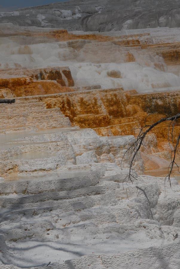 Formación del paso de progresión de Minerals imagenes de archivo