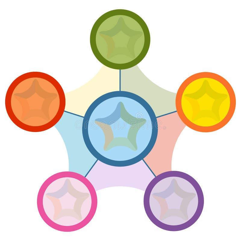formad stjärna för diagramdiagram stock illustrationer