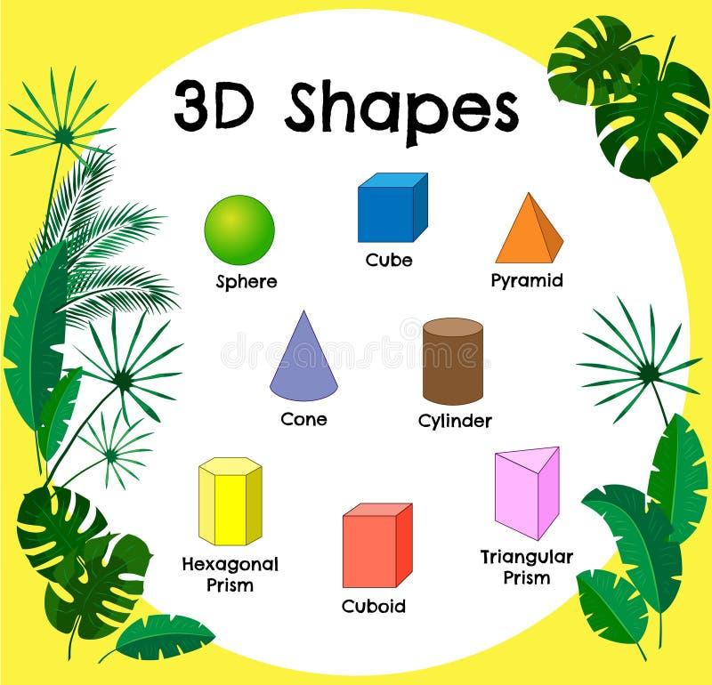 Formas del vector 3d Cartel educativo para los niños Sistema de las formas 3d Formas geométricas sólidas Cubo, cuboide ilustración del vector