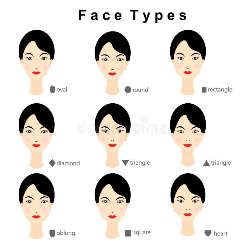 Formas femeninas de la cara en el fondo blanco libre illustration