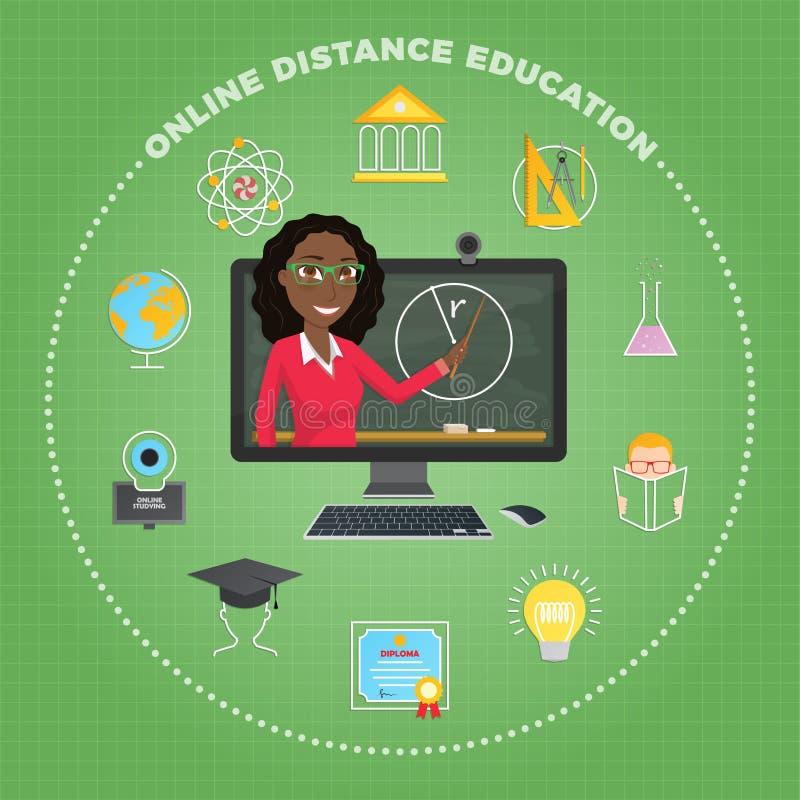 Formation à distance, apprenant L'étudiant écoute la conférence illustration de vecteur