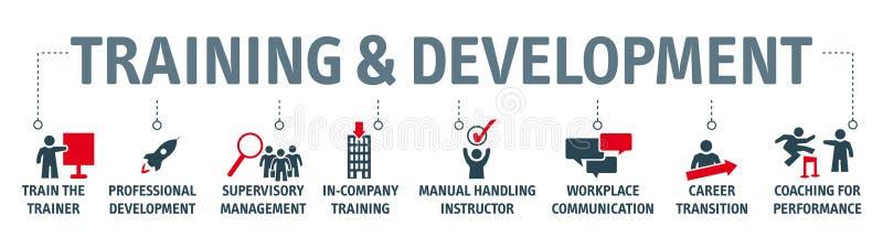Formation de bannière et illustration de concept de développement illustration de vecteur
