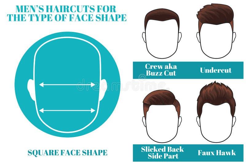 Forme carrée de visage illustration stock