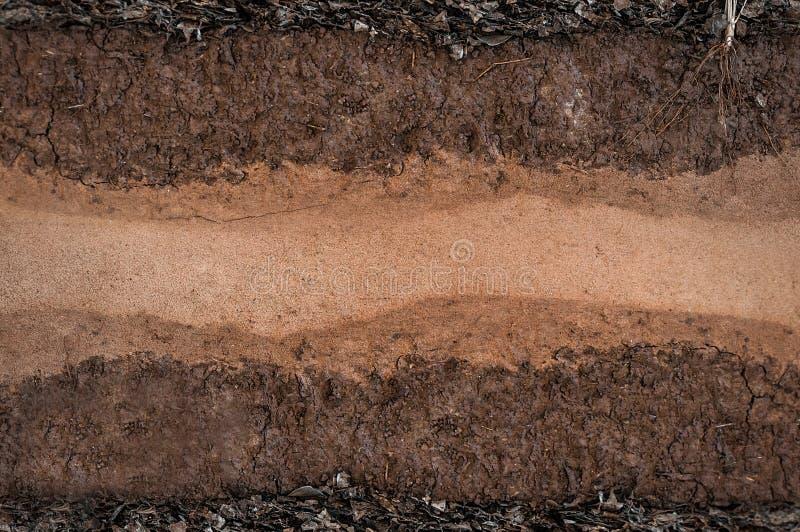 Forme de capas del suelo, de su color y de las texturas imagen de archivo libre de regalías