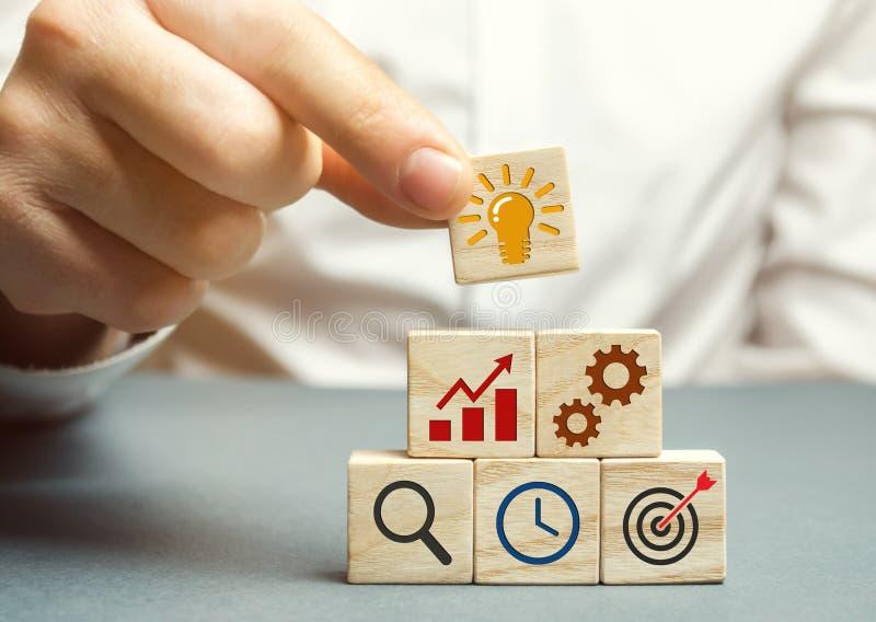 Forme dell'uomo d'affari una strategia aziendale Il concetto di sviluppare le tecnologie innovarici Piano d'azione, gestione, ric fotografia stock libera da diritti