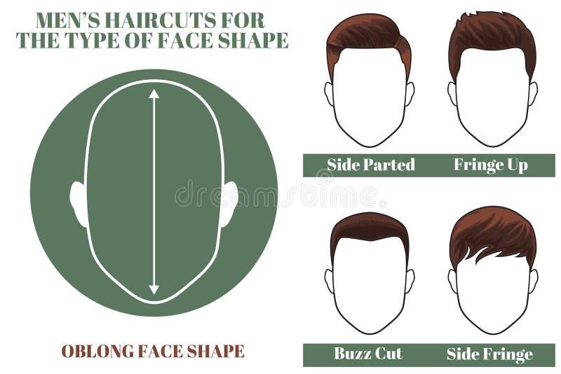 Forme oblongue de visage illustration de vecteur