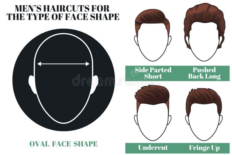 Forme ovale de visage illustration libre de droits