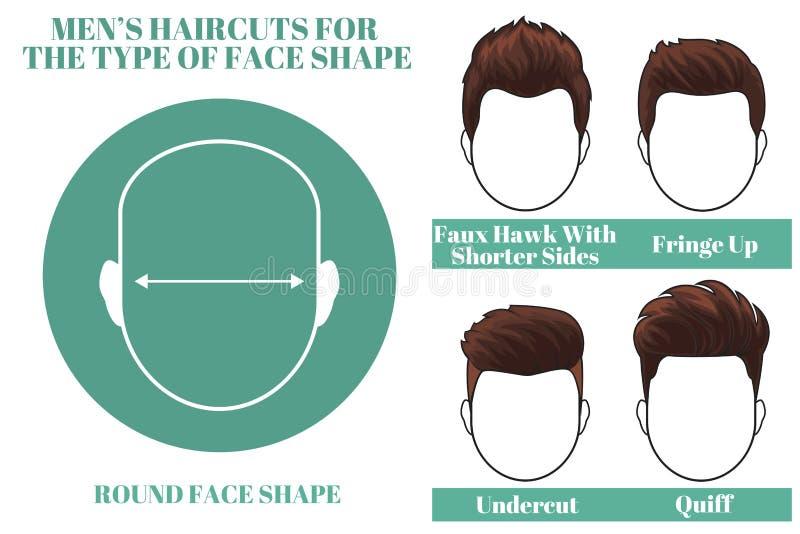 Forme ronde de visage illustration stock