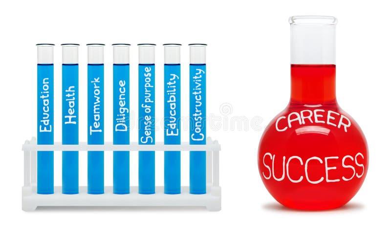 Formel av karriärframgång. Begrepp med blåa och röda flaskor. royaltyfri foto