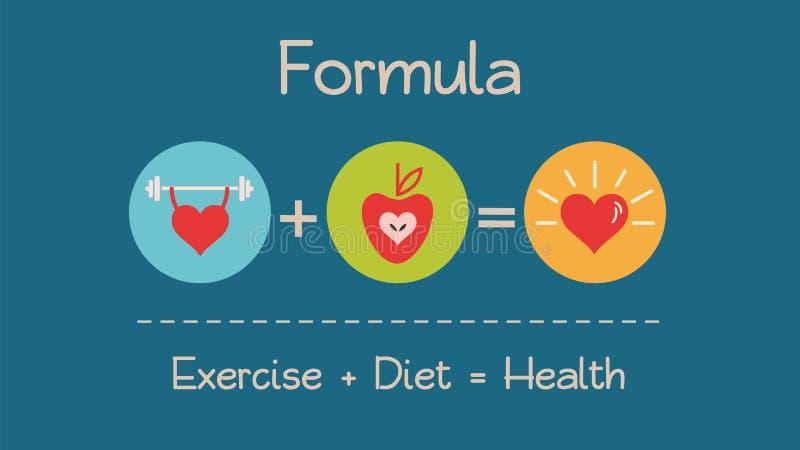 Formel för sund hjärta stock illustrationer