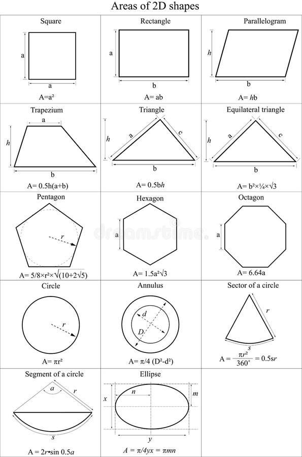 Bereich der 2D Formen - Vektor stockbilder