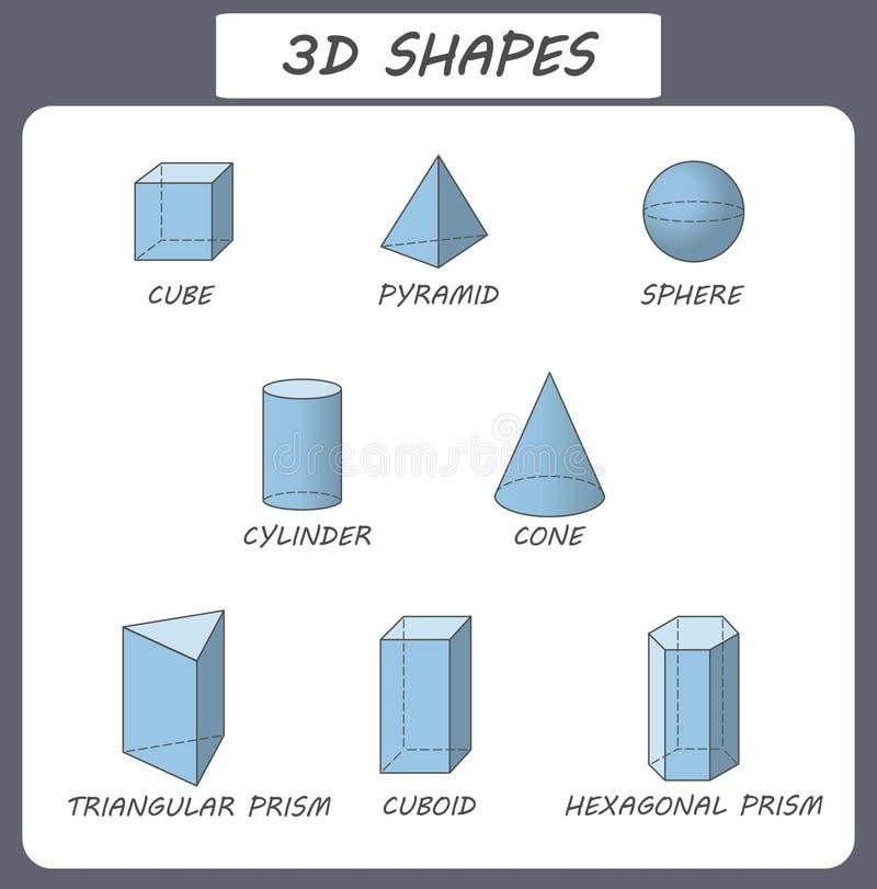 Formen des Vektors 3d Pädagogisches Plakat für Kinder Satz Formen 3d Lokalisierte feste geometrische Formen Würfel, Cuboid, Pyram vektor abbildung