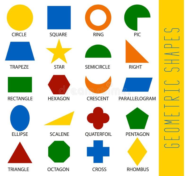 Formes géométriques éducatives réglées Compréhension d'affiche de la géométrie pour enseigner et apprendre à l'école Bande dessin illustration de vecteur