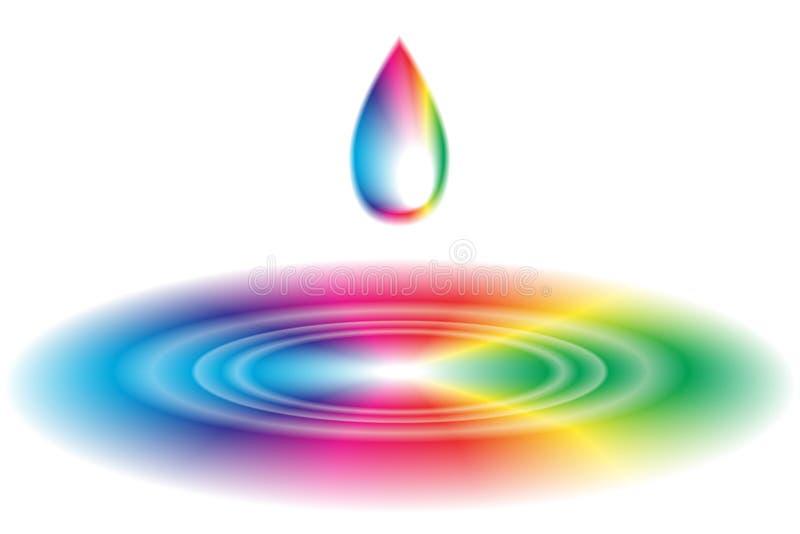 formez l'arc-en-ciel liquide illustration stock
