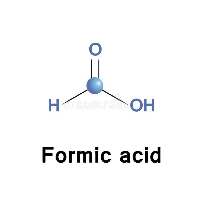 Formic acid royalty free illustration