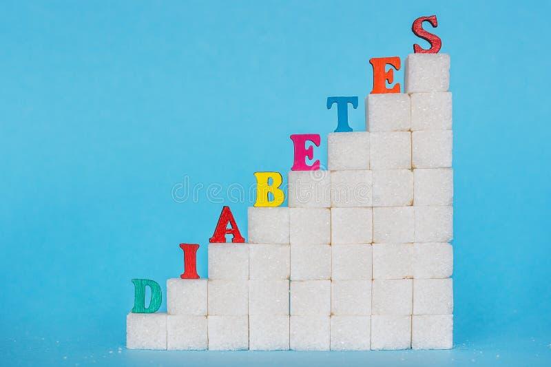 Formułuje cukrzyce na drabina przerafinowywającym cukierze, błękitny tło Ð ¡ oncept zdjęcie stock