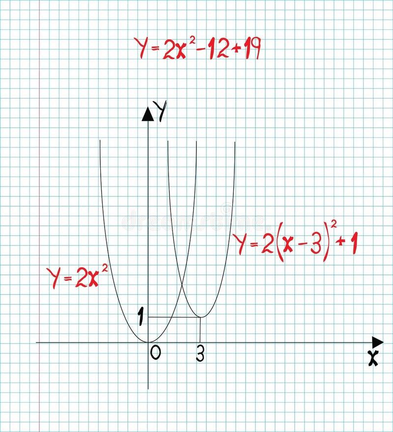 formuły matematycznie royalty ilustracja