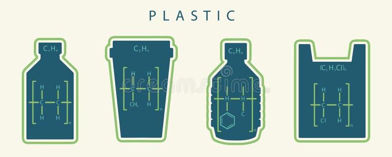 Formula chimica dei generi comuni di plastica nella forma degli oggetti eliminabili come le bottiglie, le tazze e le borse nocive royalty illustrazione gratis