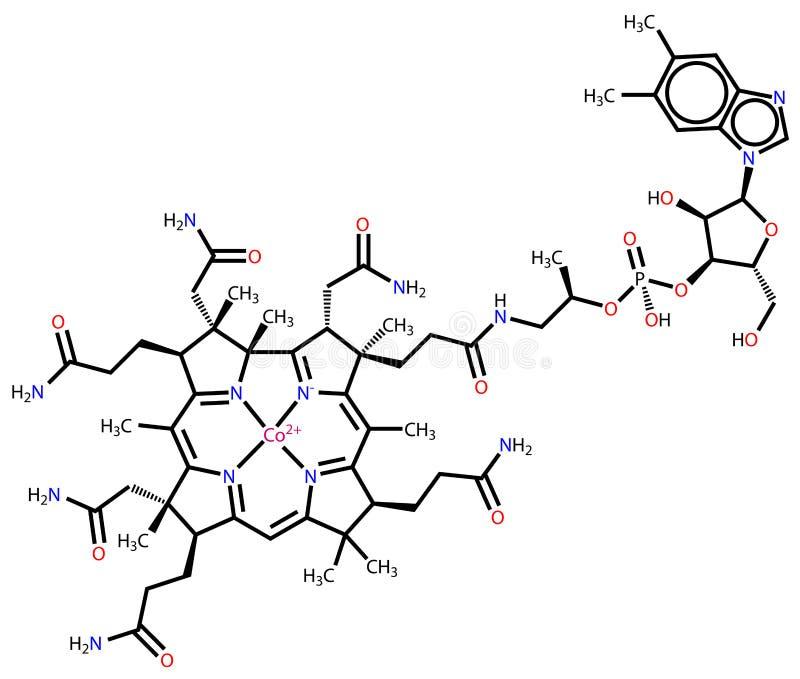 Formula di struttura di vitamina b12 fotografie stock libere da diritti