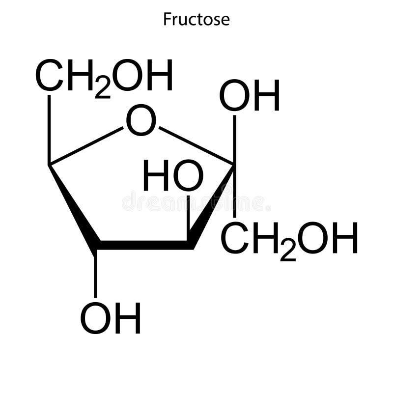 Formula scheletrica della molecola chimica illustrazione di stock