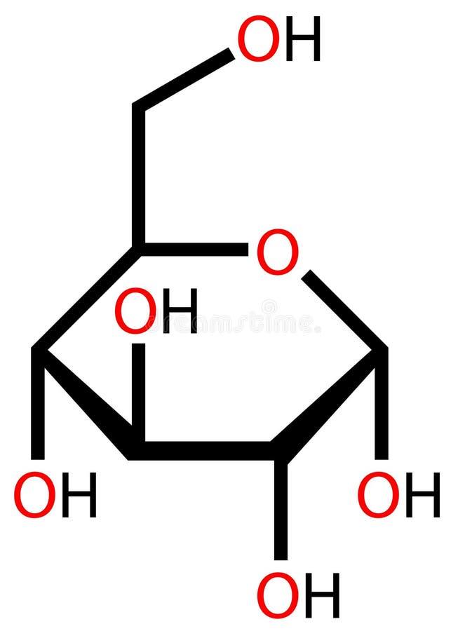 Formula strutturale del glucosio (?-D-Glucopyranose) fotografia stock