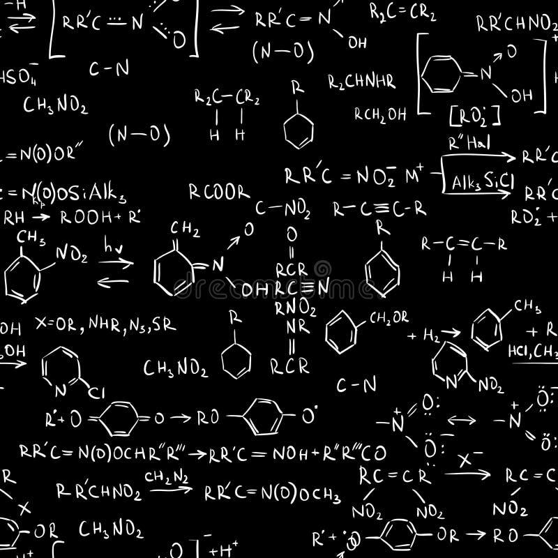 Formule di chimica royalty illustrazione gratis