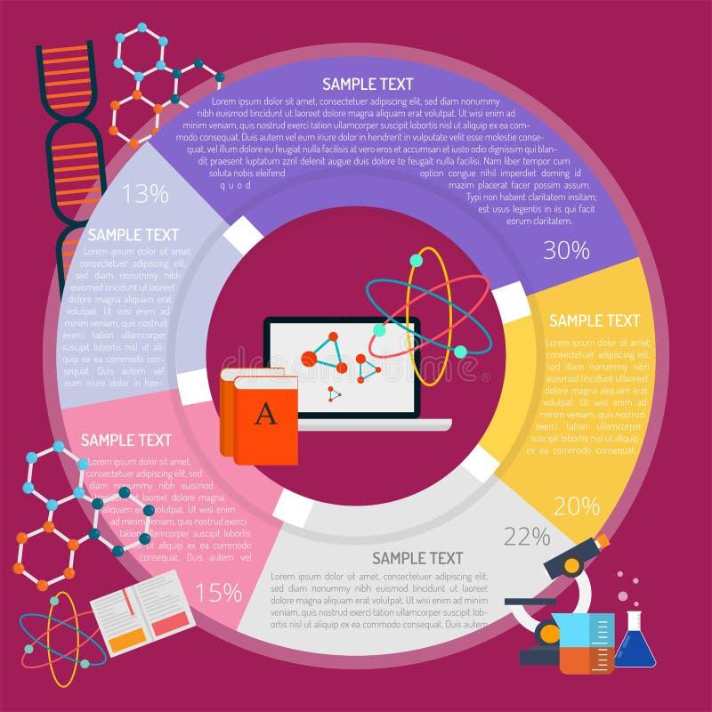 Formule Infographic illustration libre de droits