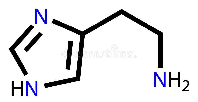 Formule structurale d'histamine illustration stock