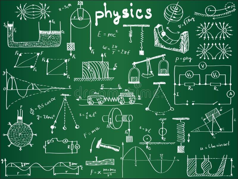 Formules et phénomènes physiques sur le panneau d'école illustration stock