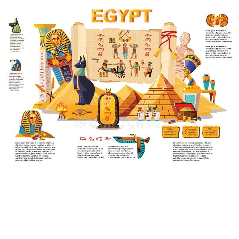 Forntida Egypten infographic loppbegrepp stock illustrationer