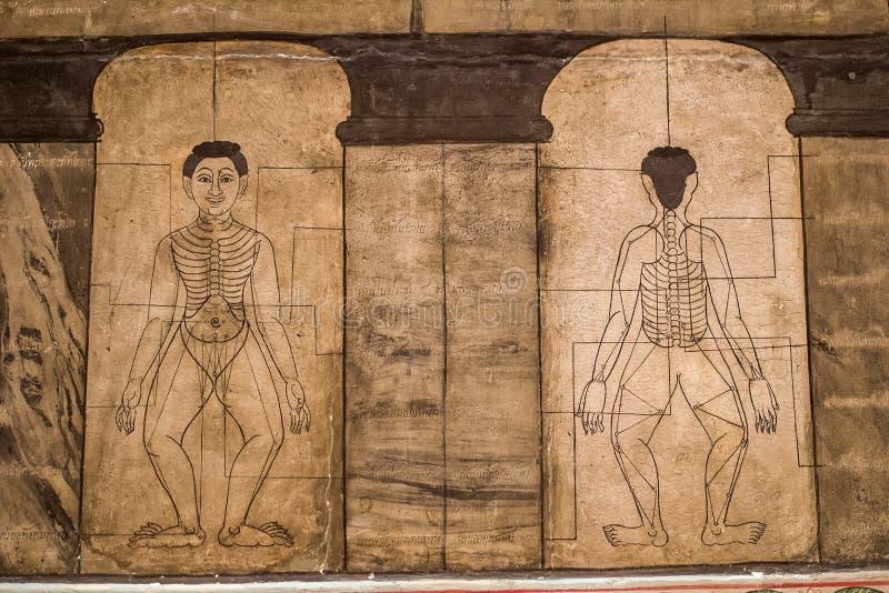Forntida texter inristad massage fotografering för bildbyråer